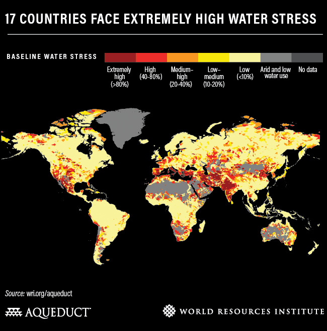Water Stress